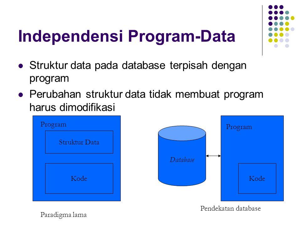 Redundansi Data Redundansi data dapat dikurangi dengan cara data yang sama untuk aplikasi yang berbeda dijadikan satu Data Pegawai Bagian penggajian Bagian pelatihan Data Pegawai Contoh redundansi data Mengatasi redundansi data