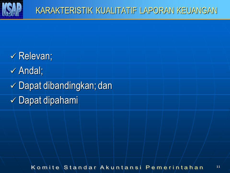 10 ASUMSI DASAR Asumsi kemandirian entitas Asumsi kemandirian entitas Asumsi kesinambungan entitas Asumsi kesinambungan entitas Asumsi keterukuran dalam satuan uang ( monetary measurement ) Asumsi keterukuran dalam satuan uang ( monetary measurement )
