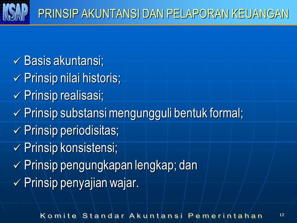 11 KARAKTERISTIK KUALITATIF LAPORAN KEUANGAN Relevan; Relevan; Andal; Andal; Dapat dibandingkan; dan Dapat dibandingkan; dan Dapat dipahami Dapat dipahami