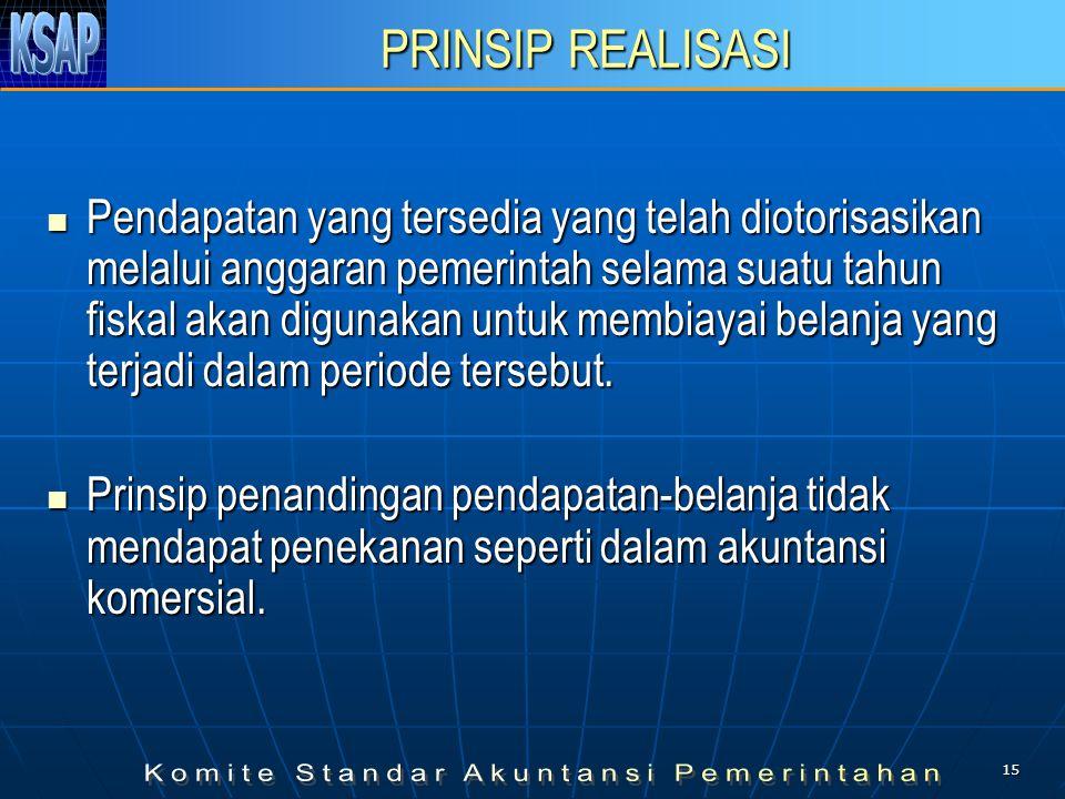 14 PRINSIP NILAI HISTORIS (HISTORICAL COST) Aset dicatat sebesar pengeluaran kas dan setara kas yang dibayar atau sebesar nilai wajar dari imbalan untuk memperoleh aset tersebut pada saat perolehan.