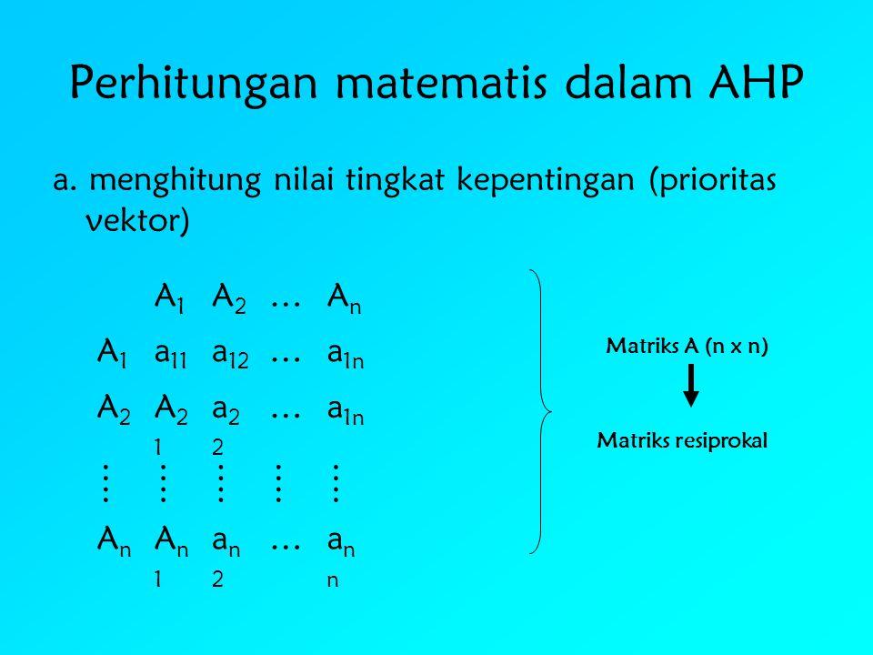 Skala penilaian perbandingan berpasangan (Saaty, 1988) NilaiKeterangan 1Kriteria/Alternatif A sama penting dengan kriteria/alternatif B 3A sedikit lebih penting dari B 5A jelas lebih penting dari B 7A sangat jelas lebih penting dari B 9Mutlak lebih penting dari B 2,4,6,8Apabila ragu-ragu antara dua nilai yang berdekatan KebalikanJika alternatif 1 dibandingkan dengan alternatif 2 nilainya 3, maka alternatif 2 dibandingkan dengan alternatif 1 nilainya 1/3