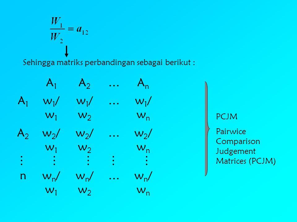 Perhitungan matematis dalam AHP a.