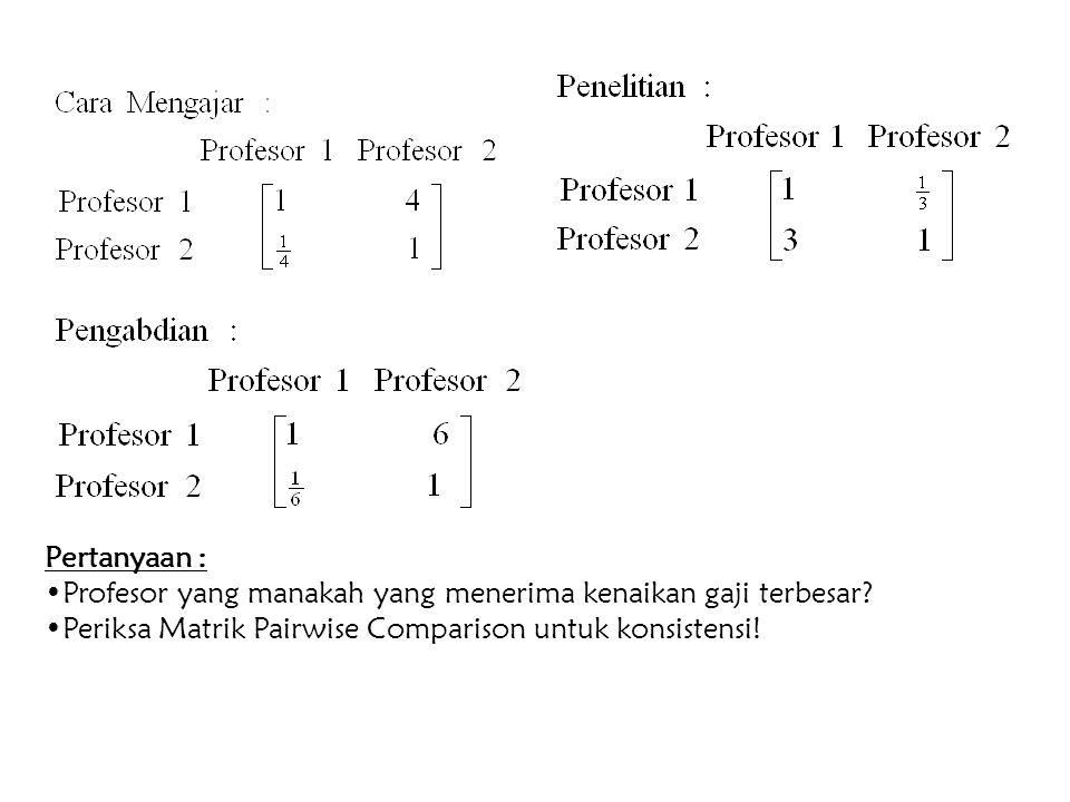 Gaji tahunan Cara mengajar Penelitian Pengabdian Cara mengajar 1 1/3 3 Penelitian 3 1 2 Pengabdian 1/3 ½ 1