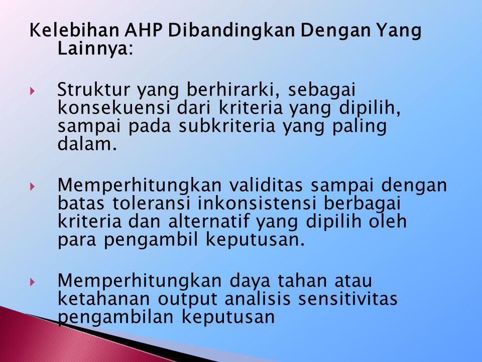  Dalam menyelesaikan permasalahan dg AHP ada beberapa prinsip yg harus dipahami, diantaranya adalah: 1.