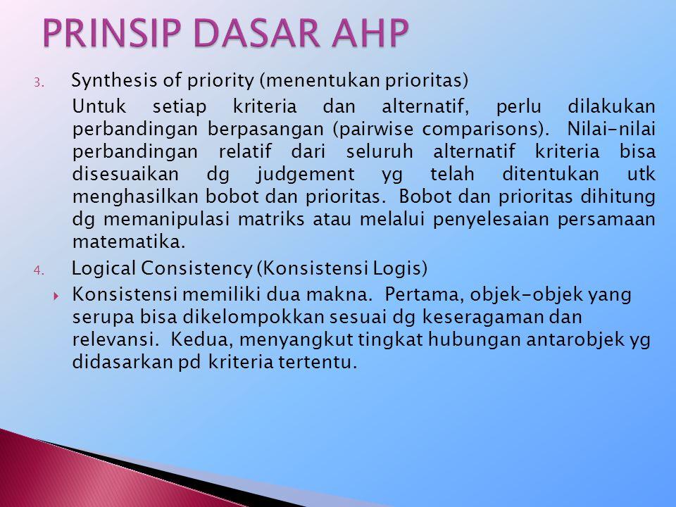  Pada dasarnya, prosedur atau langkah-langkah dlm metode AHP meliputi: 1.