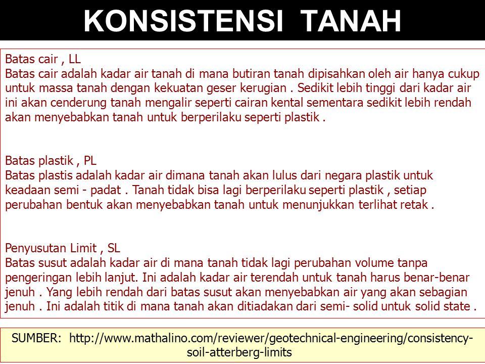 KONSISTENSI TANAH SUMBER: http://www.mathalino.com/reviewer/geotechnical-engineering/consistency- soil-atterberg-limits  Batas cair, LL Batas cair ad