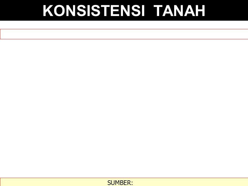 KONSISTENSI TANAH SUMBER: 