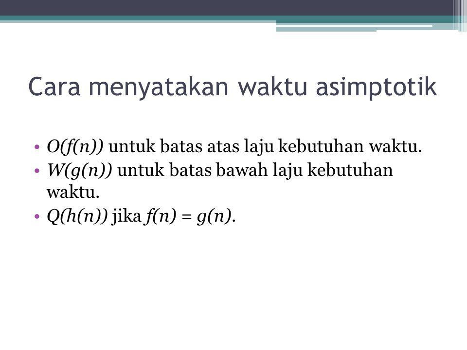 Cara menyatakan waktu asimptotik O(f(n)) untuk batas atas laju kebutuhan waktu.