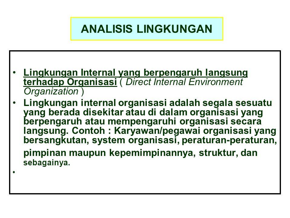 ANALISIS LINGKUNGAN Lingkungan Internal yang berpengaruh langsung terhadap Organisasi ( Direct Internal Environment Organization ) Lingkungan internal