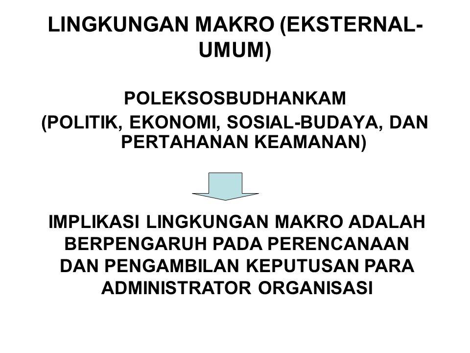 LINGKUNGAN MAKRO (EKSTERNAL- UMUM) POLEKSOSBUDHANKAM (POLITIK, EKONOMI, SOSIAL-BUDAYA, DAN PERTAHANAN KEAMANAN) IMPLIKASI LINGKUNGAN MAKRO ADALAH BERP