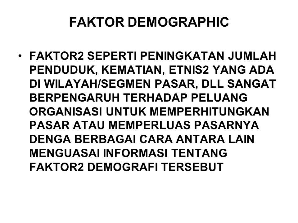 FAKTOR DEMOGRAPHIC FAKTOR2 SEPERTI PENINGKATAN JUMLAH PENDUDUK, KEMATIAN, ETNIS2 YANG ADA DI WILAYAH/SEGMEN PASAR, DLL SANGAT BERPENGARUH TERHADAP PEL
