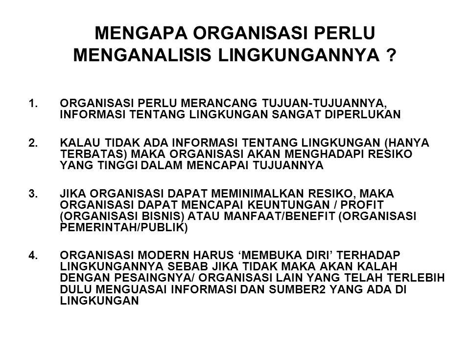 MENGAPA ORGANISASI PERLU MENGANALISIS LINGKUNGANNYA ? 1.ORGANISASI PERLU MERANCANG TUJUAN-TUJUANNYA, INFORMASI TENTANG LINGKUNGAN SANGAT DIPERLUKAN 2.
