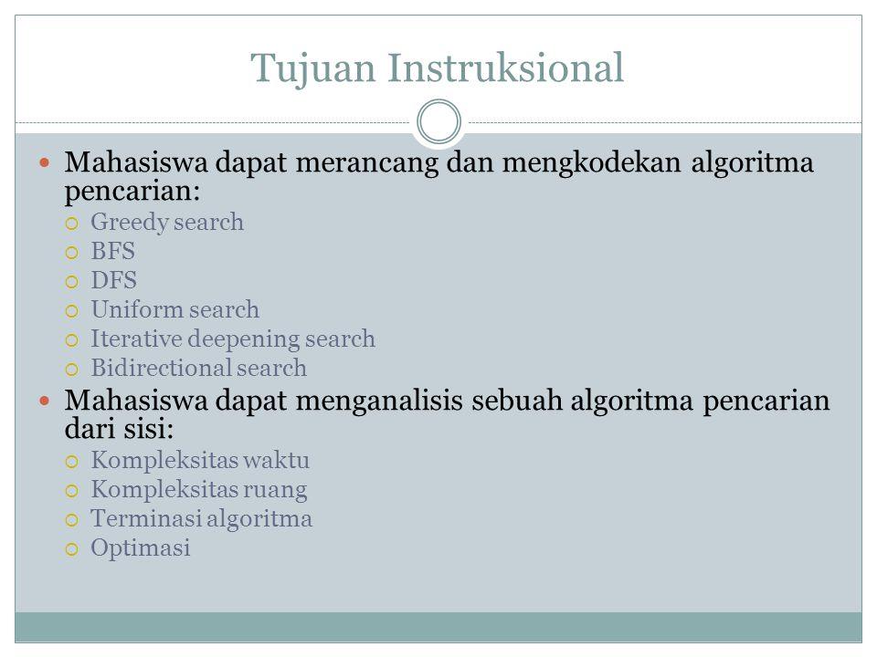 Tujuan Instruksional Mahasiswa dapat merancang dan mengkodekan algoritma pencarian:  Greedy search  BFS  DFS  Uniform search  Iterative deepening
