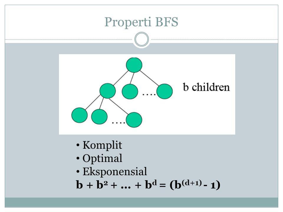 Properti BFS Komplit Optimal Eksponensial b + b 2 +... + b d = (b (d+1) - 1)