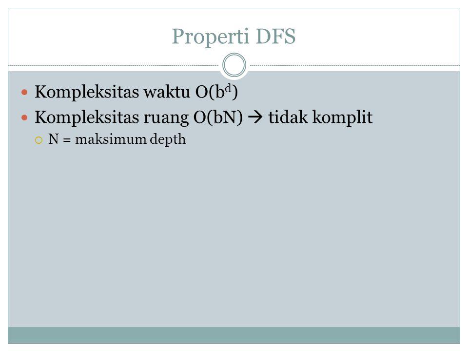 Properti DFS Kompleksitas waktu O(b d ) Kompleksitas ruang O(bN)  tidak komplit  N = maksimum depth