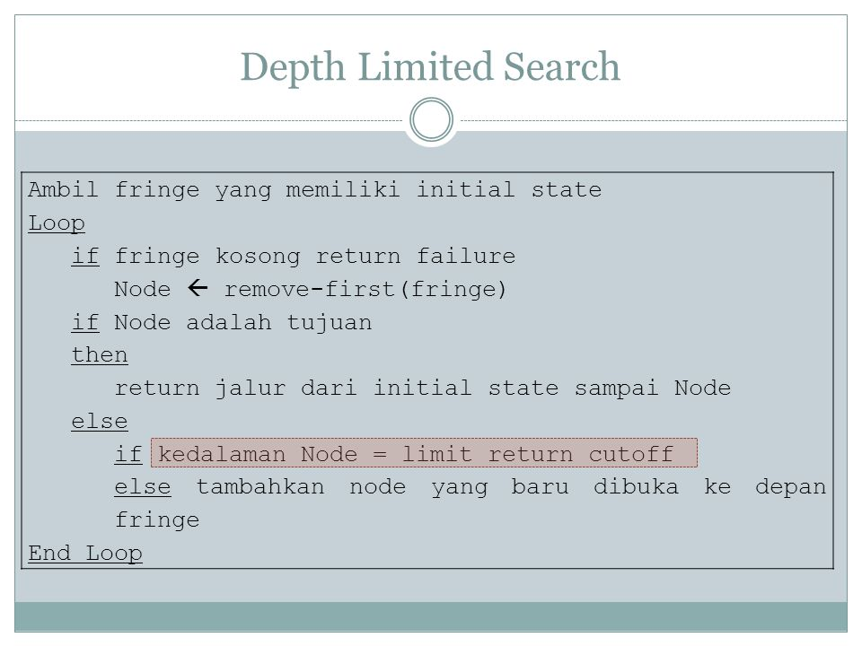 Depth Limited Search Ambil fringe yang memiliki initial state Loop if fringe kosong return failure Node  remove-first(fringe) if Node adalah tujuan then return jalur dari initial state sampai Node else if kedalaman Node = limit return cutoff else tambahkan node yang baru dibuka ke depan fringe End Loop