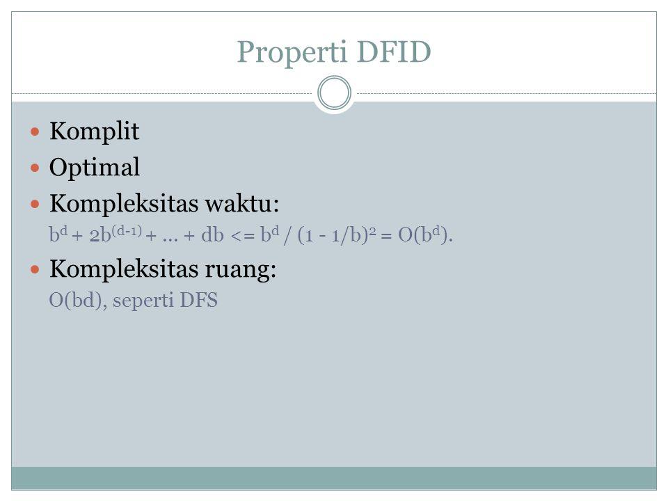 Properti DFID Komplit Optimal Kompleksitas waktu: b d + 2b (d-1) +... + db <= b d / (1 - 1/b) 2 = O(b d ). Kompleksitas ruang: O(bd), seperti DFS