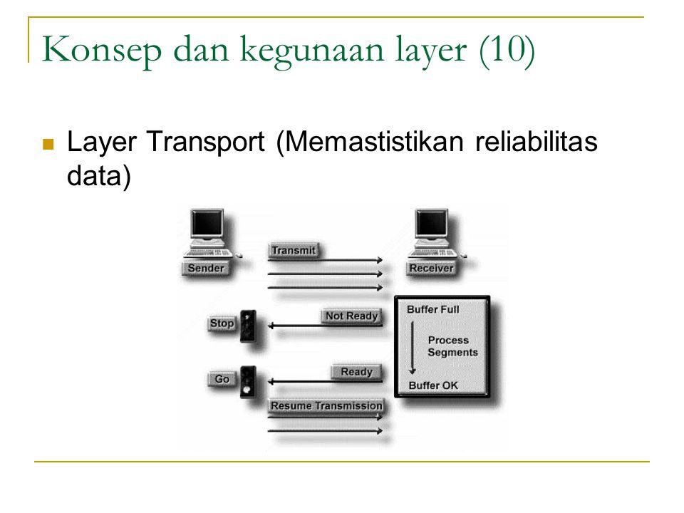 Konsep dan kegunaan layer (10) Layer Transport (Memastistikan reliabilitas data)