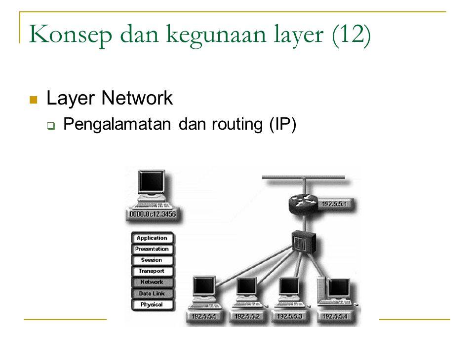 Konsep dan kegunaan layer (12) Layer Network  Pengalamatan dan routing (IP)