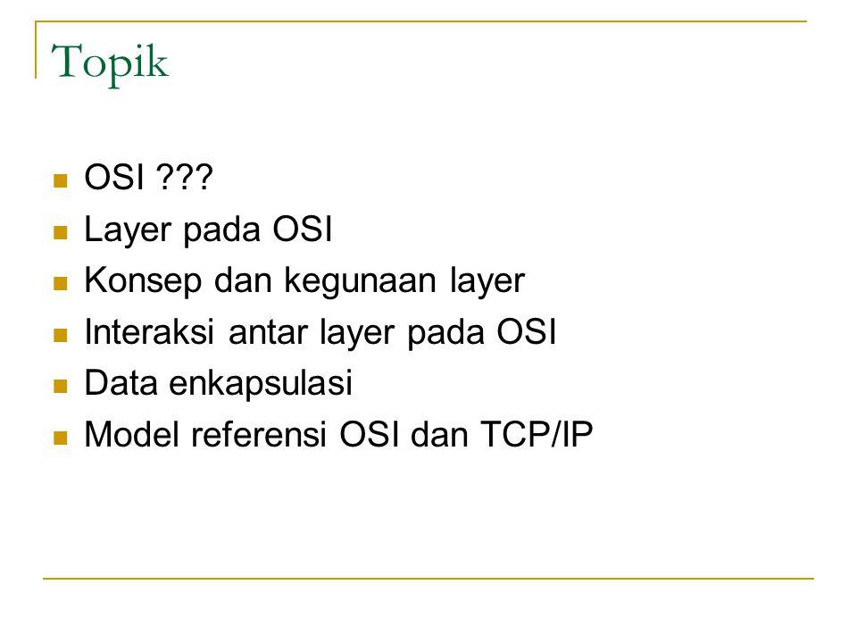 Topik OSI ??? Layer pada OSI Konsep dan kegunaan layer Interaksi antar layer pada OSI Data enkapsulasi Model referensi OSI dan TCP/IP
