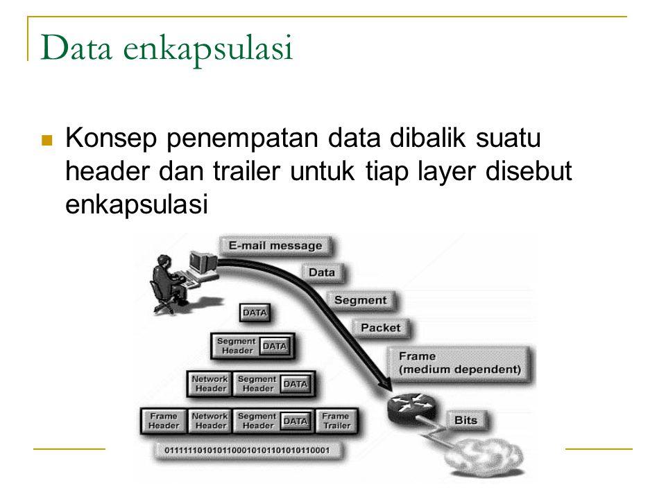 Data enkapsulasi Konsep penempatan data dibalik suatu header dan trailer untuk tiap layer disebut enkapsulasi
