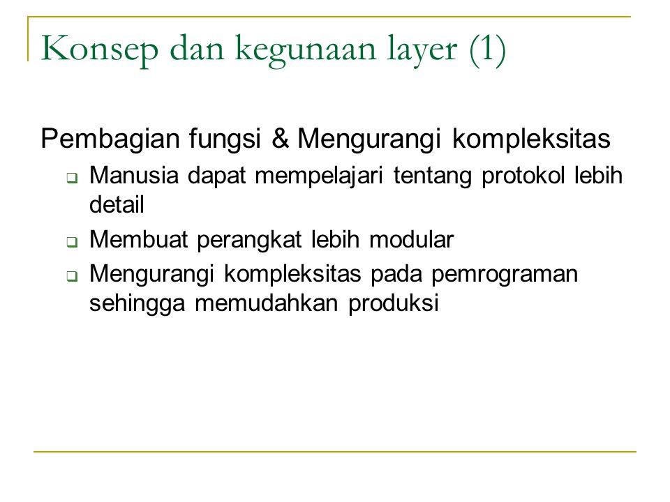 Konsep dan kegunaan layer (1) Pembagian fungsi & Mengurangi kompleksitas  Manusia dapat mempelajari tentang protokol lebih detail  Membuat perangkat lebih modular  Mengurangi kompleksitas pada pemrograman sehingga memudahkan produksi