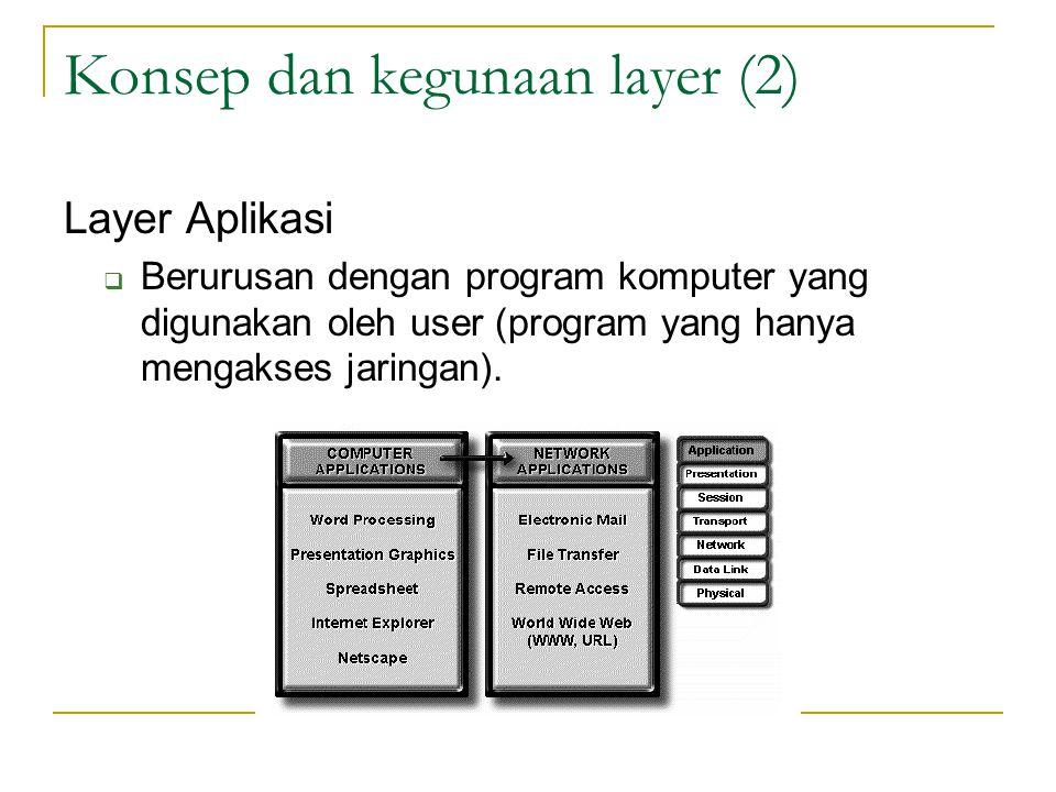 Konsep dan kegunaan layer (2) Layer Aplikasi  Berurusan dengan program komputer yang digunakan oleh user (program yang hanya mengakses jaringan).