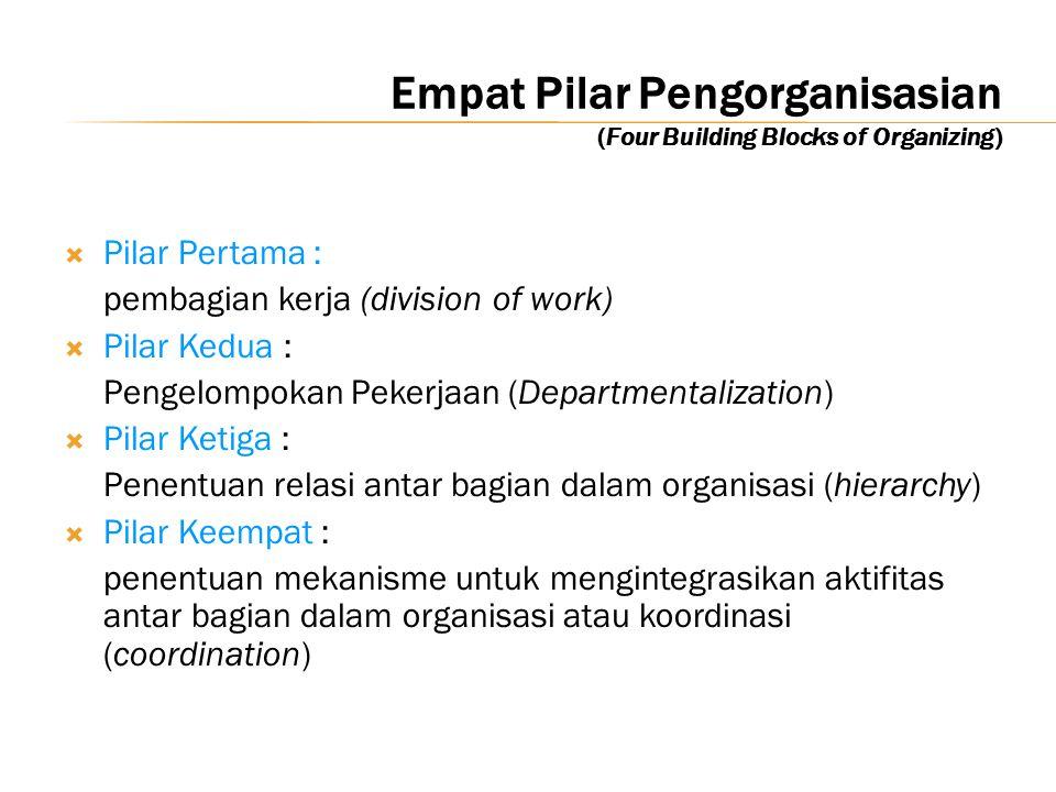 Empat Pilar Pengorganisasian (Four Building Blocks of Organizing)  Pilar Pertama : pembagian kerja (division of work)  Pilar Kedua : Pengelompokan P