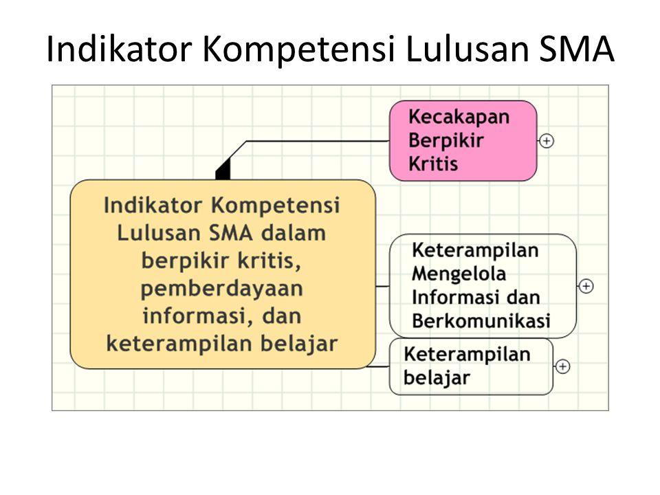 Indikator Kompetensi Lulusan SMA