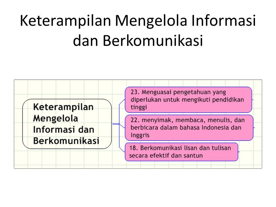 Keterampilan Mengelola Informasi dan Berkomunikasi