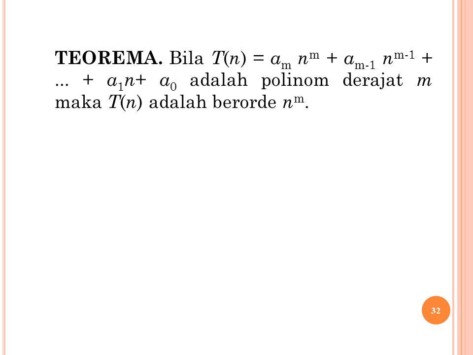 TEOREMA. Bila T ( n ) = a m n m + a m-1 n m-1 +... + a 1 n + a 0 adalah polinom derajat m maka T ( n ) adalah berorde n m. 32