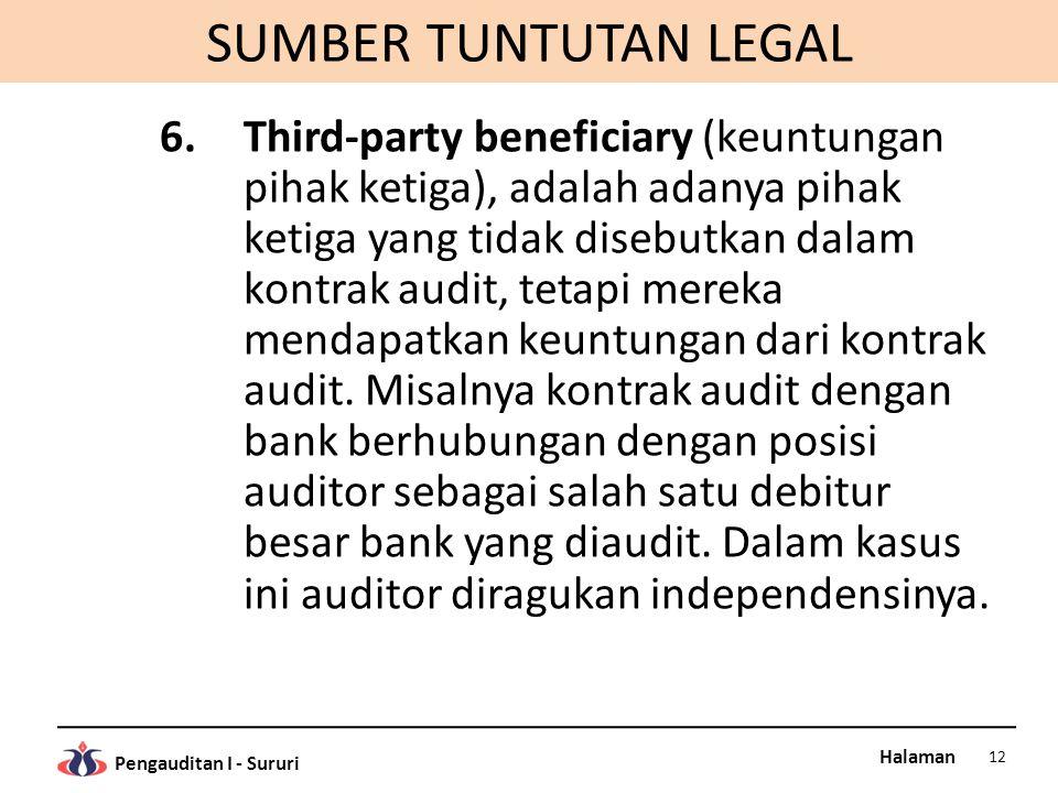 Halaman Pengauditan I - Sururi SUMBER TUNTUTAN LEGAL 6.Third-party beneficiary (keuntungan pihak ketiga), adalah adanya pihak ketiga yang tidak disebutkan dalam kontrak audit, tetapi mereka mendapatkan keuntungan dari kontrak audit.