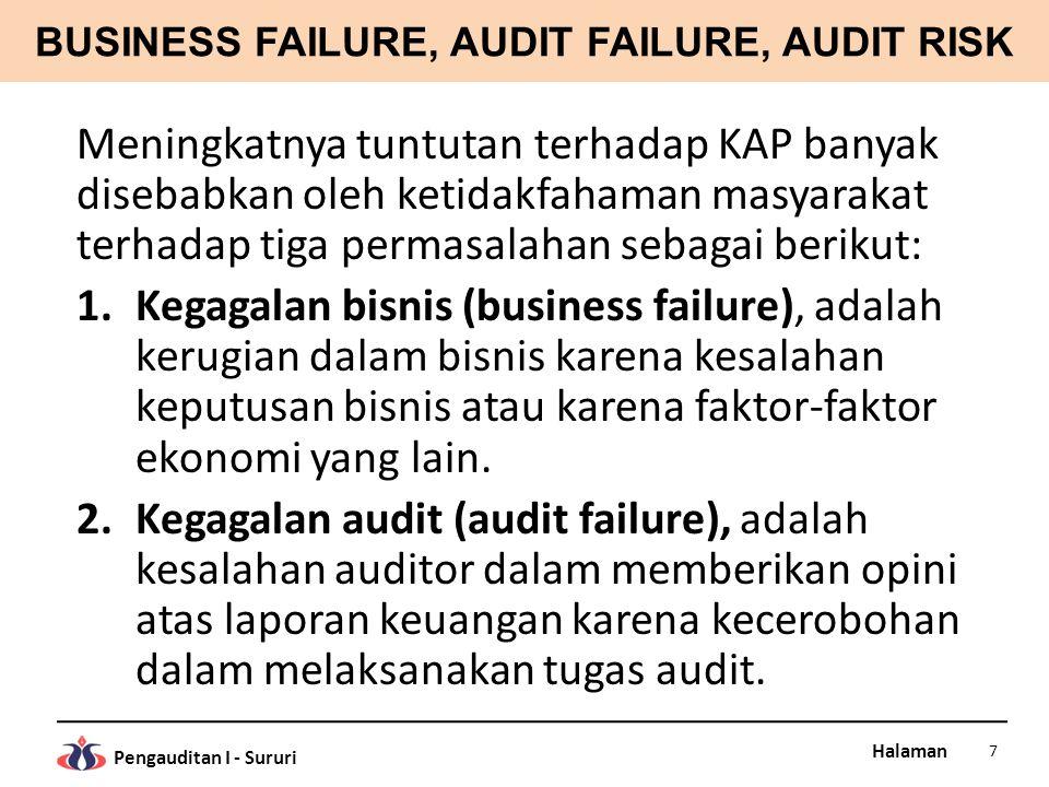 Halaman Pengauditan I - Sururi BUSINESS FAILURE, AUDIT FAILURE, AUDIT RISK Meningkatnya tuntutan terhadap KAP banyak disebabkan oleh ketidakfahaman masyarakat terhadap tiga permasalahan sebagai berikut: 1.Kegagalan bisnis (business failure), adalah kerugian dalam bisnis karena kesalahan keputusan bisnis atau karena faktor-faktor ekonomi yang lain.
