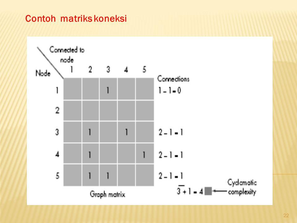 22 Contoh matriks koneksi