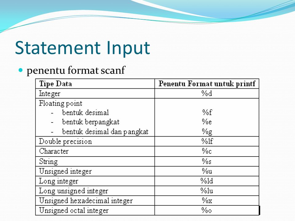 Statement Input penentu format scanf