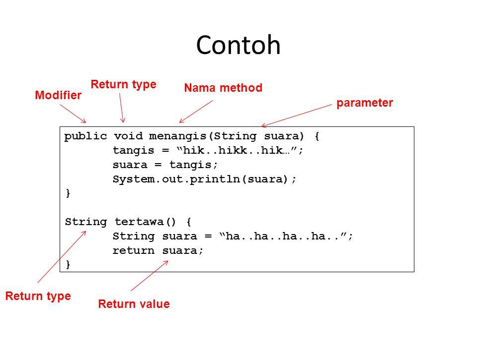 Contoh public void menangis(String suara) { tangis = hik..hikk..hik… ; suara = tangis; System.out.println(suara); } String tertawa() { String suara = ha..ha..ha..ha.. ; return suara; } Modifier Return type Nama method parameter Return type Return value