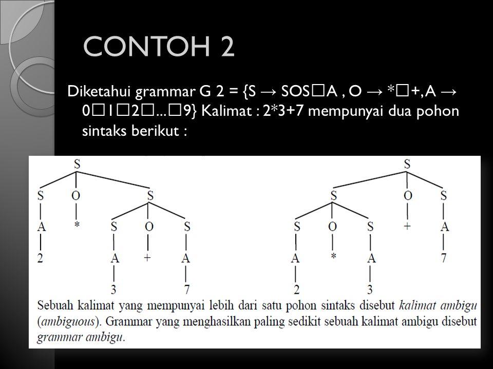 CONTOH 2 Diketahui grammar G 2 = {S → SOSA, O → *+, A → 012...9} Kalimat : 2*3+7 mempunyai dua pohon sintaks berikut :