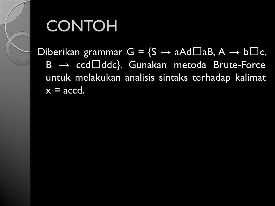 CONTOH Diberikan grammar G = {S → aAdaB, A → bc, B → ccdddc}. Gunakan metoda Brute-Force untuk melakukan analisis sintaks terhadap kalimat x = accd.