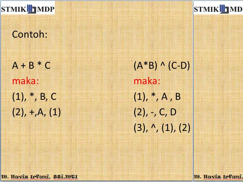 Contoh: A + B * C(A*B) ^ (C-D)maka: (1), *, B, C(1), *, A, B (2), +,A, (1)(2), -, C, D (3), ^, (1), (2)