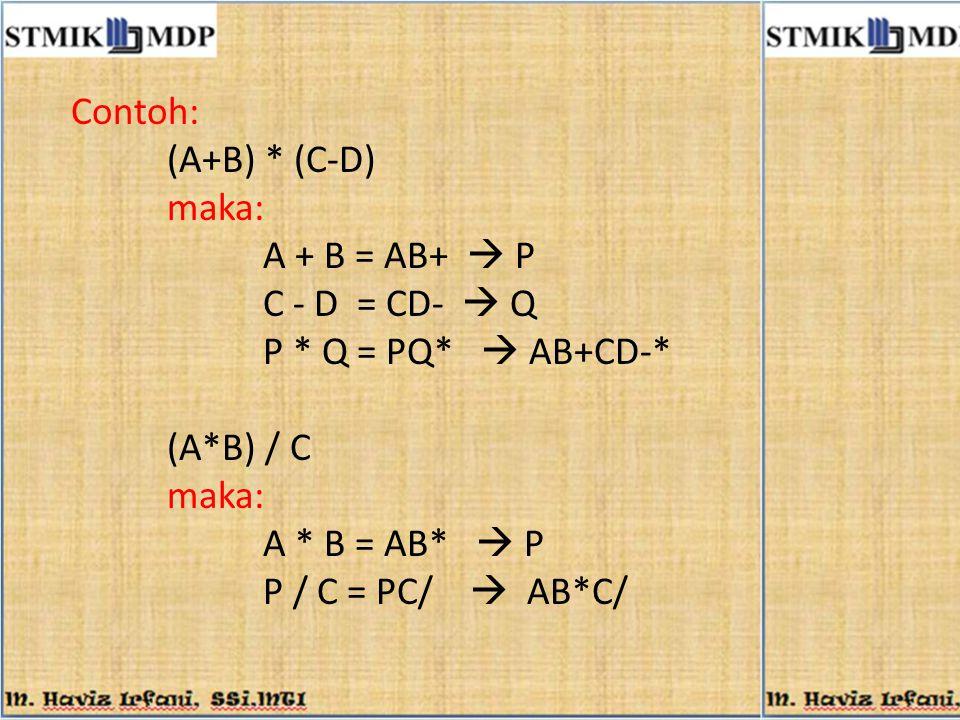Contoh: (A+B) * (C-D) maka: A + B = AB+  P C - D = CD-  Q P * Q = PQ*  AB+CD-* (A*B) / C maka: A * B = AB*  P P / C = PC/  AB*C/