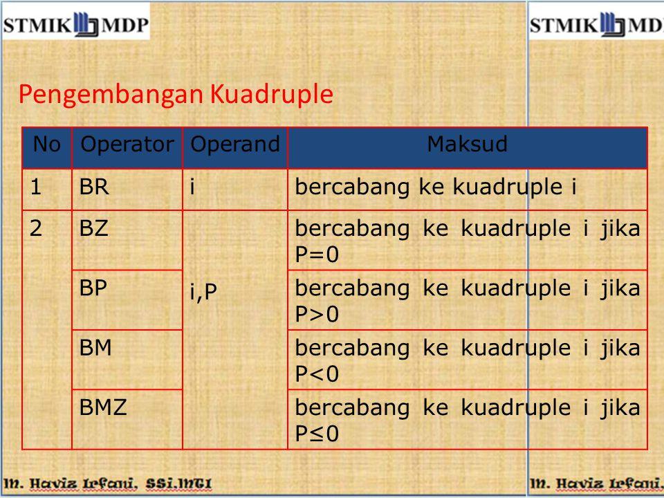 Pengembangan Kuadruple NoOperatorOperandMaksud 1BRibercabang ke kuadruple i 2BZ i,P bercabang ke kuadruple i jika P=0 BPbercabang ke kuadruple i jika
