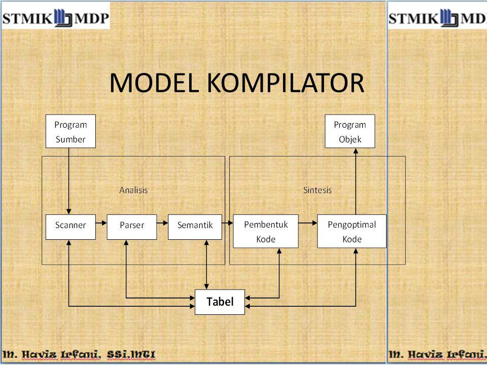 Contoh : Bentuk kuadrupel diatas, dapat menghasilkan barisan alamat-tunggal (single address), intruksi akumulator-tunggal bahasa rakitan (single-accumulator assembly language) berikut :