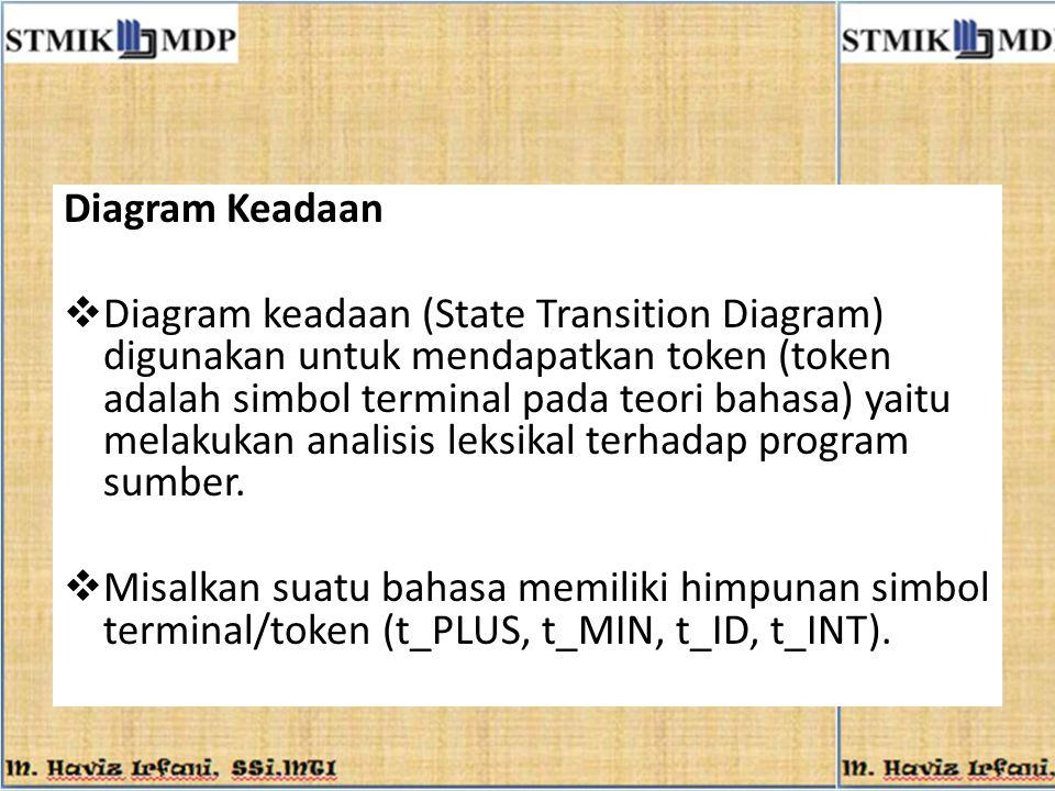 Diagram Keadaan  Diagram keadaan (State Transition Diagram) digunakan untuk mendapatkan token (token adalah simbol terminal pada teori bahasa) yaitu