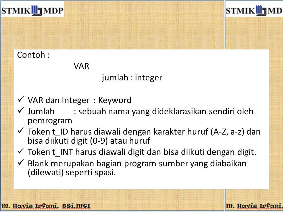 Contoh : VAR jumlah : integer VAR dan Integer : Keyword Jumlah: sebuah nama yang dideklarasikan sendiri oleh pemrogram Token t_ID harus diawali dengan