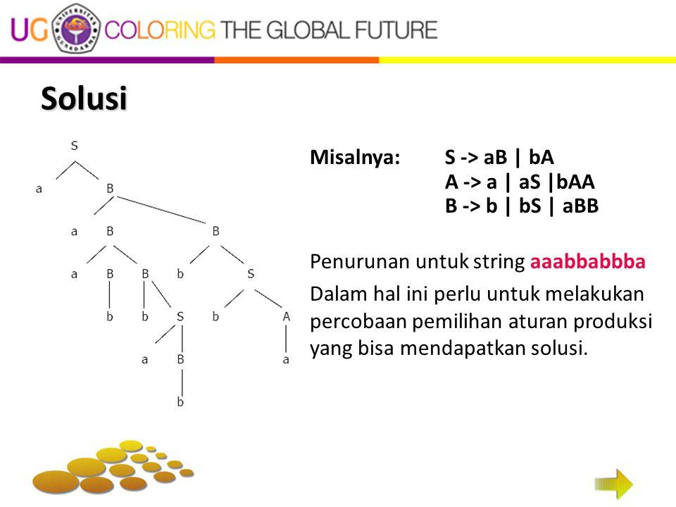 Solusi Misalnya: S -> aB | bA A -> a | aS |bAA B -> b | bS | aBB Penurunan untuk string aaabbabbba Dalam hal ini perlu untuk melakukan percobaan pemil