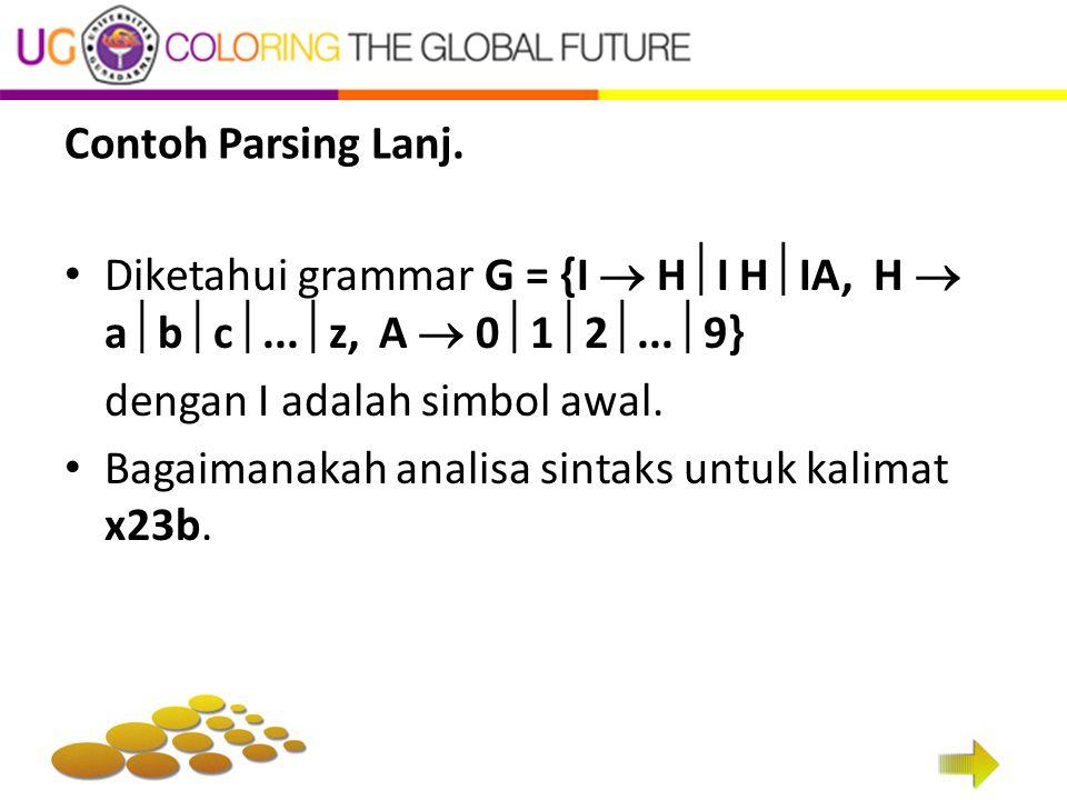 Contoh Parsing Lanj. Diketahui grammar G = {I  H  I H  IA, H  a  b  c ...  z, A  0  1  2 ...  9} dengan I adalah simbol awal. Bagaimanaka