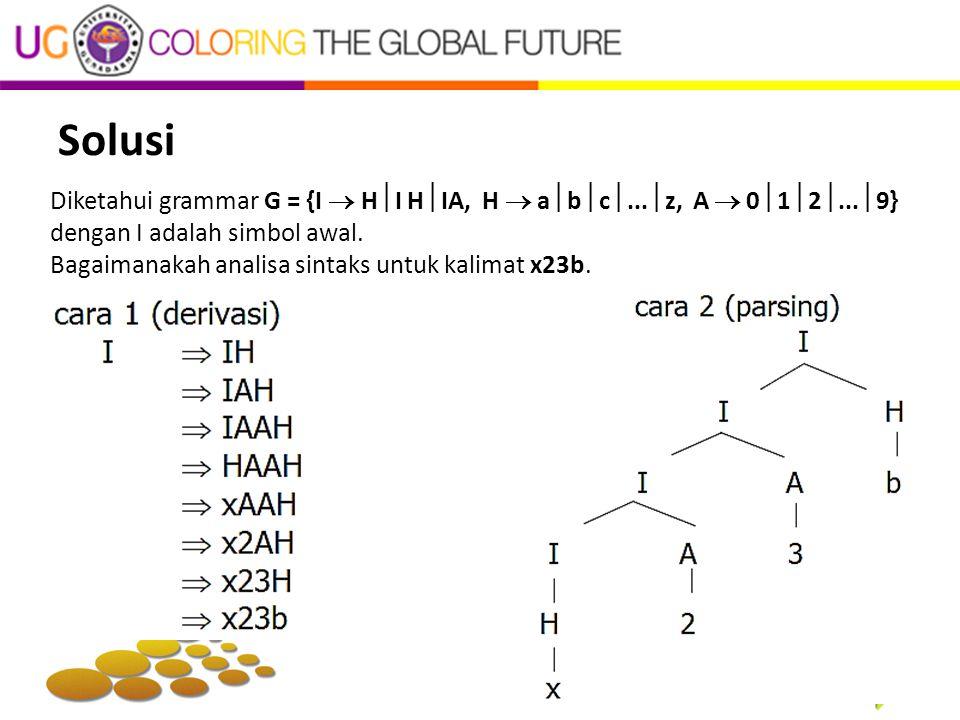 Solusi Diketahui grammar G = {I  H  I H  IA, H  a  b  c ...  z, A  0  1  2 ...  9} dengan I adalah simbol awal. Bagaimanakah analisa sint