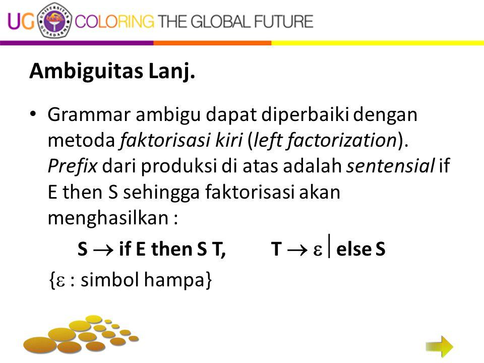 Ambiguitas Lanj. Grammar ambigu dapat diperbaiki dengan metoda faktorisasi kiri (left factorization). Prefix dari produksi di atas adalah sentensial i