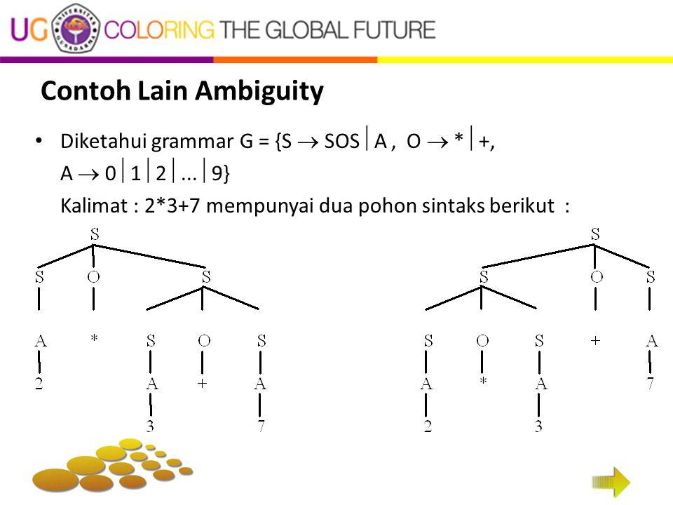 Contoh Lain Ambiguity Diketahui grammar G = {S  SOS  A, O  *  +, A  0  1  2 ...  9} Kalimat : 2*3+7 mempunyai dua pohon sintaks berikut :