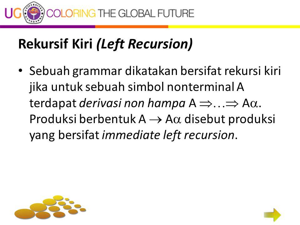 Rekursif Kiri (Left Recursion) Sebuah grammar dikatakan bersifat rekursi kiri jika untuk sebuah simbol nonterminal A terdapat derivasi non hampa A  A .